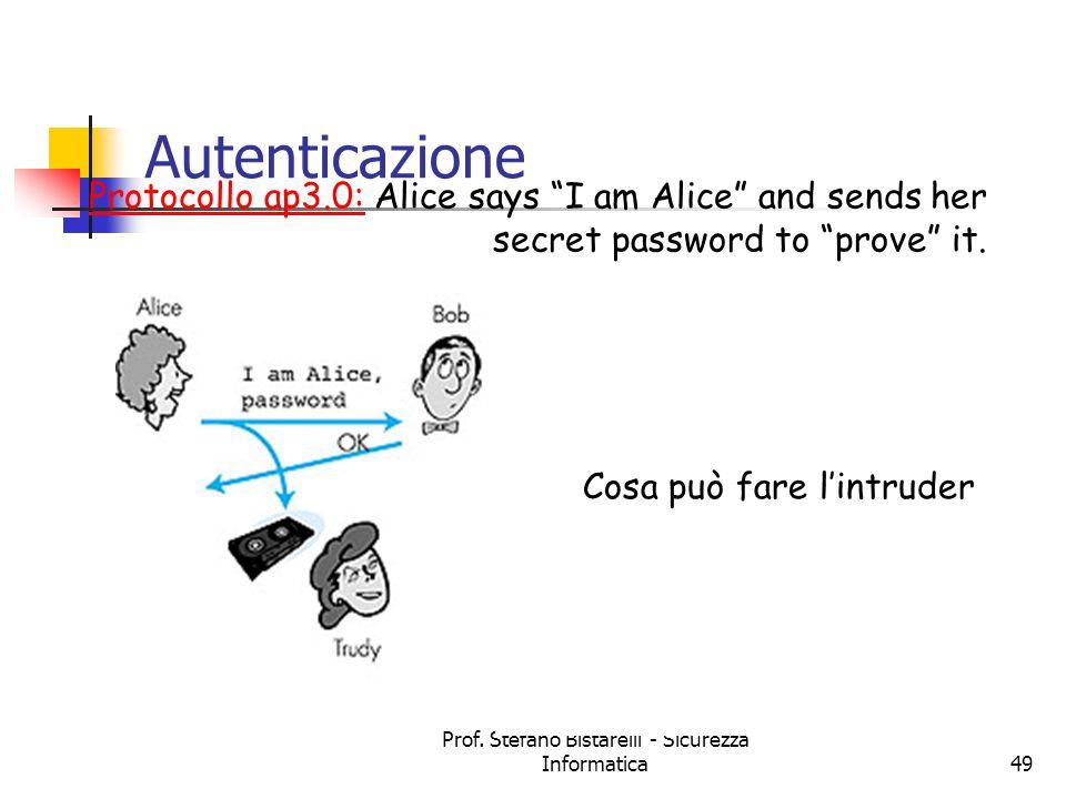 Prof. Stefano Bistarelli - Sicurezza Informatica49 Autenticazione Protocollo ap3.0: Alice says I am Alice and sends her secret password to prove it. C