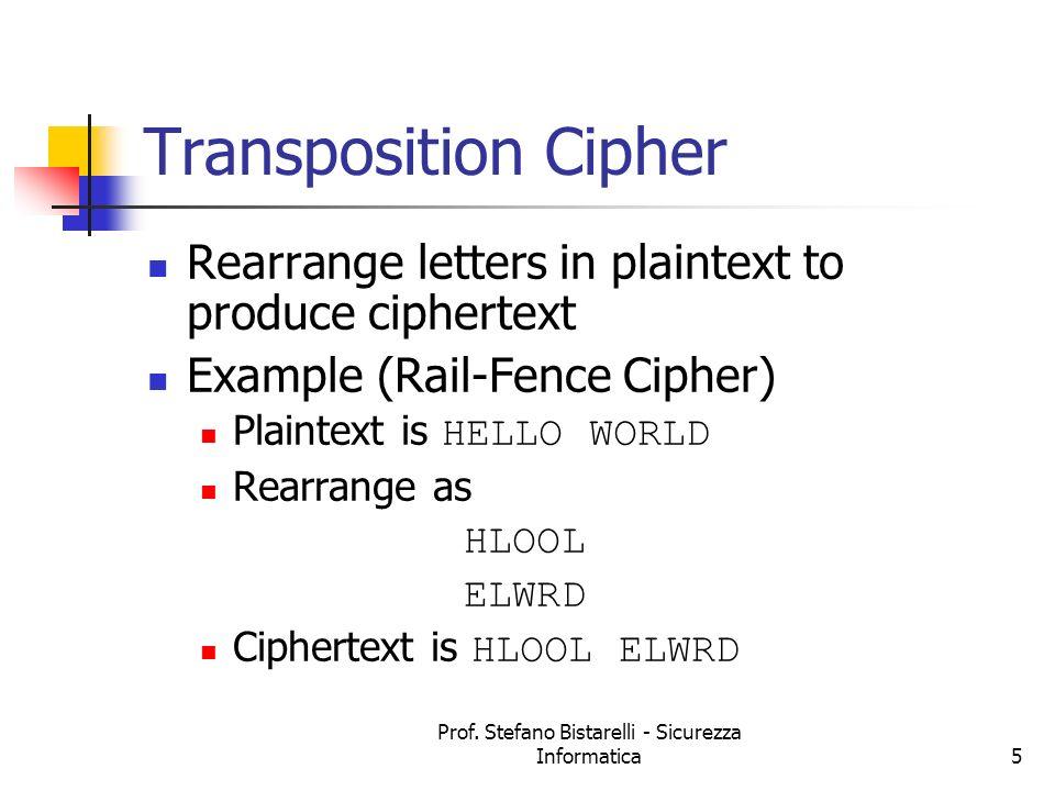 Prof. Stefano Bistarelli - Sicurezza Informatica5 Transposition Cipher Rearrange letters in plaintext to produce ciphertext Example (Rail-Fence Cipher