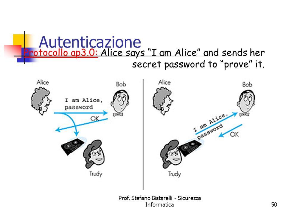 Prof. Stefano Bistarelli - Sicurezza Informatica50 Autenticazione Protocollo ap3.0: Alice says I am Alice and sends her secret password to prove it.