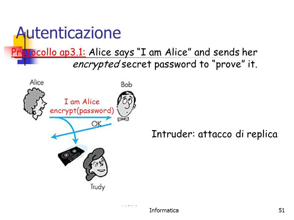 Prof. Stefano Bistarelli - Sicurezza Informatica51 Autenticazione Protocollo ap3.1: Alice says I am Alice and sends her encrypted secret password to p