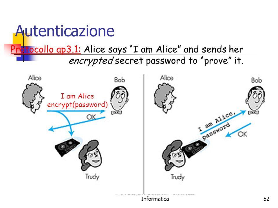 Prof. Stefano Bistarelli - Sicurezza Informatica52 Autenticazione Protocollo ap3.1: Alice says I am Alice and sends her encrypted secret password to p