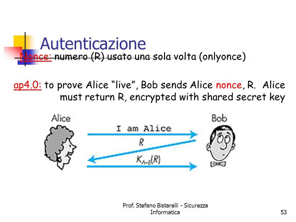 Prof. Stefano Bistarelli - Sicurezza Informatica53 Autenticazione Figure 7.11 goes here Nonce: numero (R) usato una sola volta (onlyonce) ap4.0: to pr