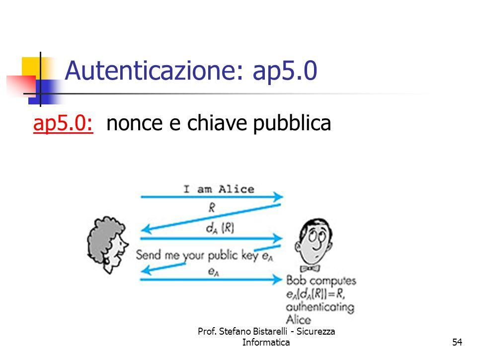 Prof. Stefano Bistarelli - Sicurezza Informatica54 Figure 7.12 goes here Autenticazione: ap5.0 ap5.0: nonce e chiave pubblica