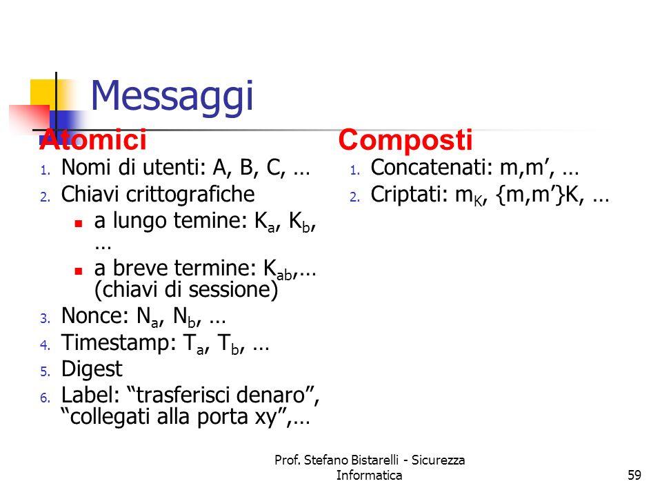 Prof. Stefano Bistarelli - Sicurezza Informatica59 Messaggi 1. Concatenati: m,m, … 2. Criptati: m K, {m,m}K, … 1. Nomi di utenti: A, B, C, … 2. Chiavi