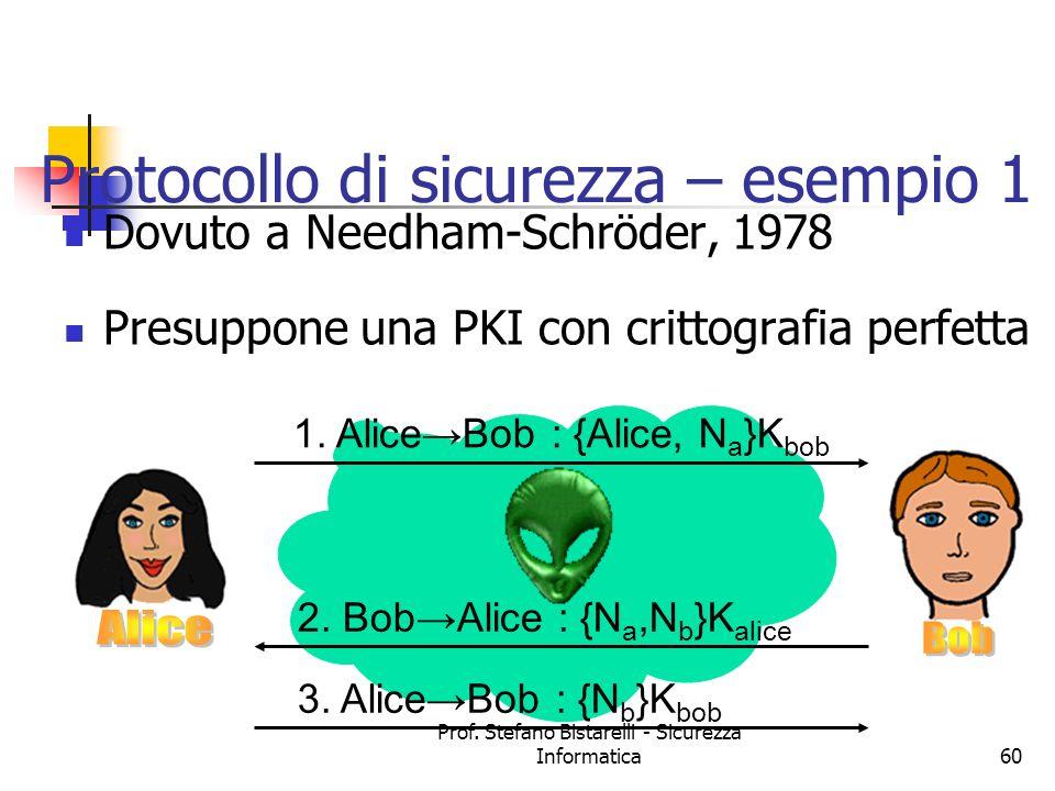 Prof. Stefano Bistarelli - Sicurezza Informatica60 Dovuto a Needham-Schröder, 1978 Presuppone una PKI con crittografia perfetta Protocollo di sicurezz