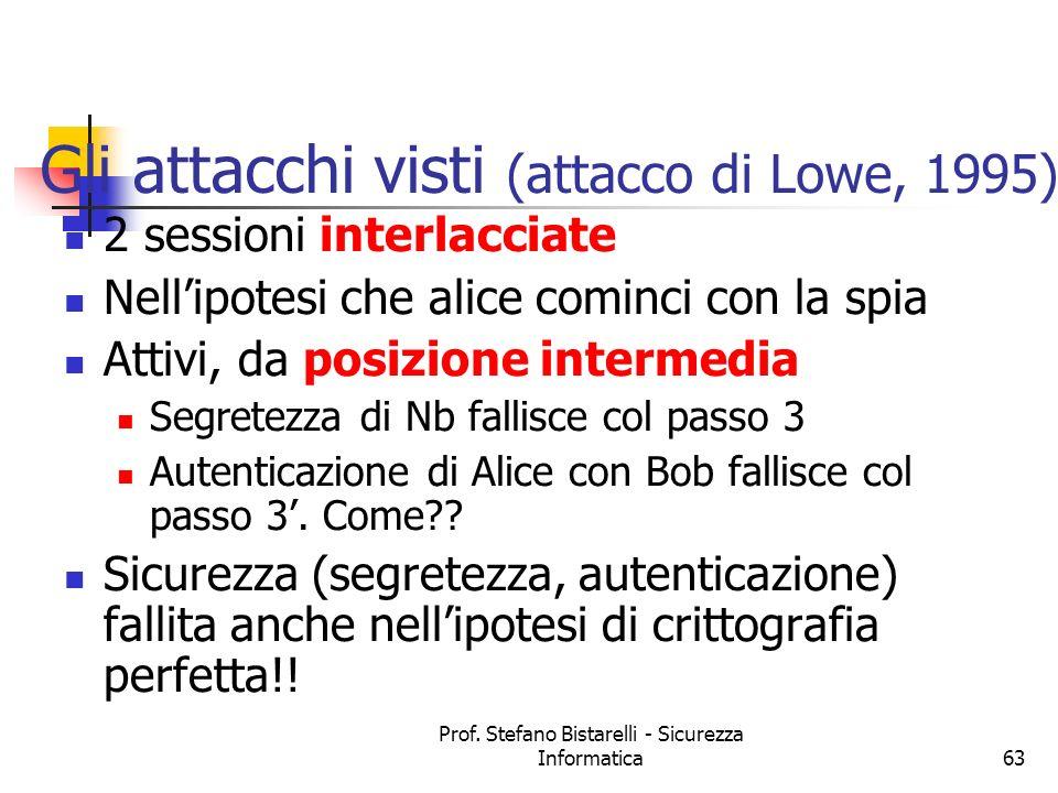 Prof. Stefano Bistarelli - Sicurezza Informatica63 Gli attacchi visti (attacco di Lowe, 1995) 2 sessioni interlacciate Nellipotesi che alice cominci c