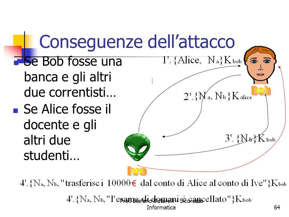 Prof. Stefano Bistarelli - Sicurezza Informatica64 Conseguenze dellattacco Se Bob fosse una banca e gli altri due correntisti… … Se Alice fosse il doc