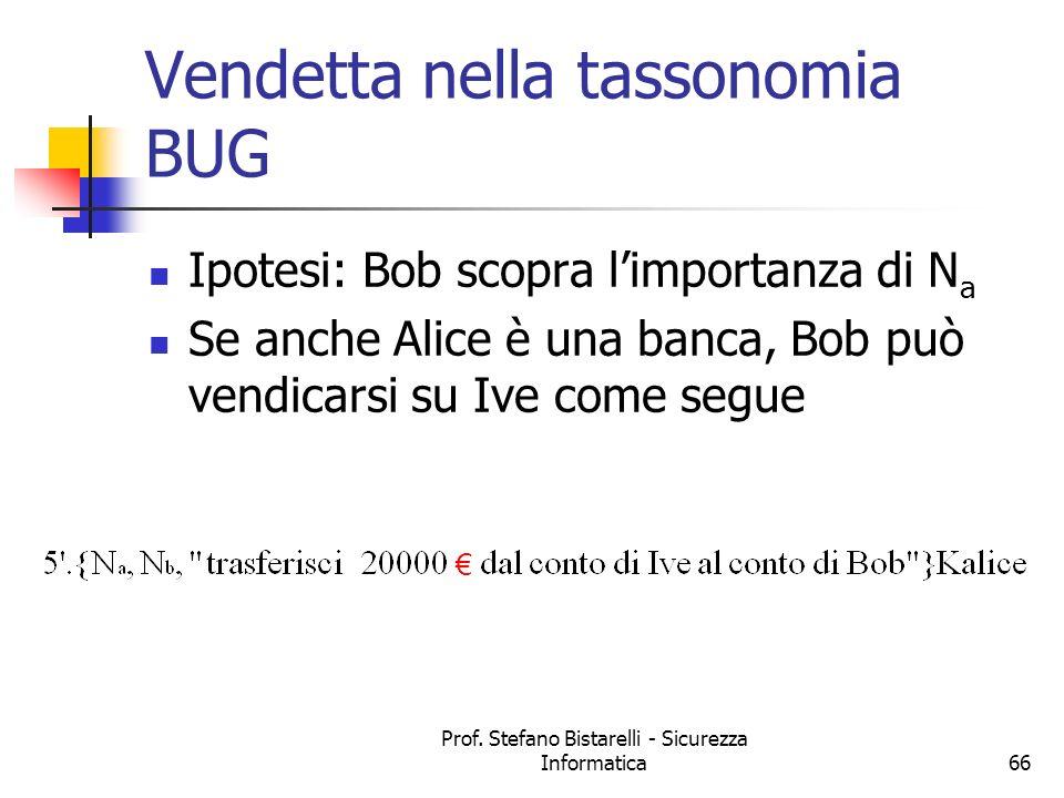 Prof. Stefano Bistarelli - Sicurezza Informatica66 Vendetta nella tassonomia BUG Ipotesi: Bob scopra limportanza di N a Se anche Alice è una banca, Bo