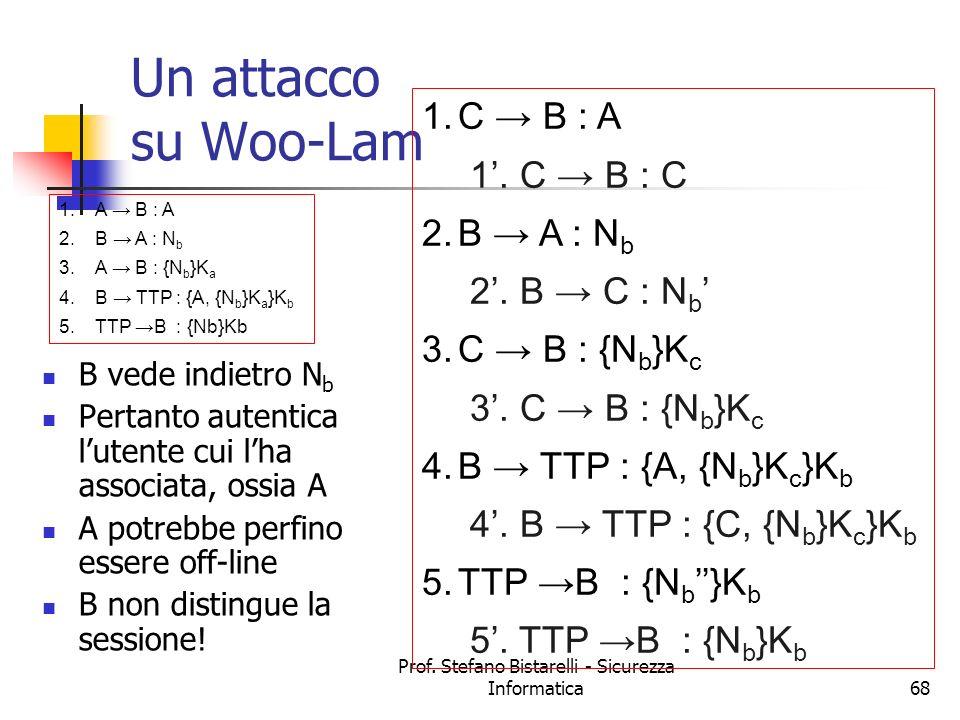 Prof. Stefano Bistarelli - Sicurezza Informatica68 Un attacco su Woo-Lam B vede indietro N b Pertanto autentica lutente cui lha associata, ossia A A p