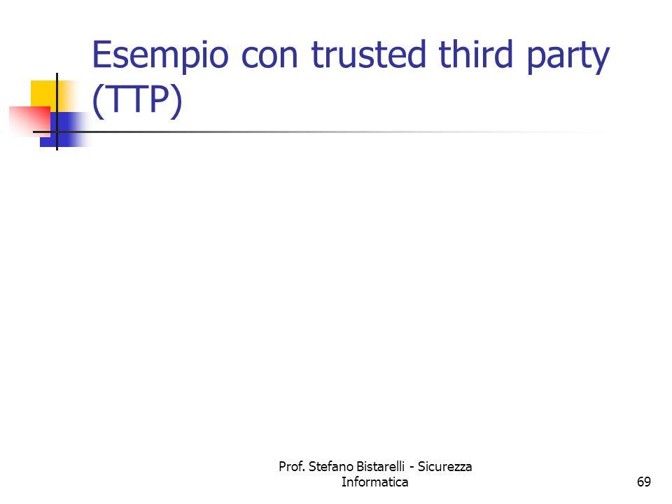 Prof. Stefano Bistarelli - Sicurezza Informatica69 Esempio con trusted third party (TTP)
