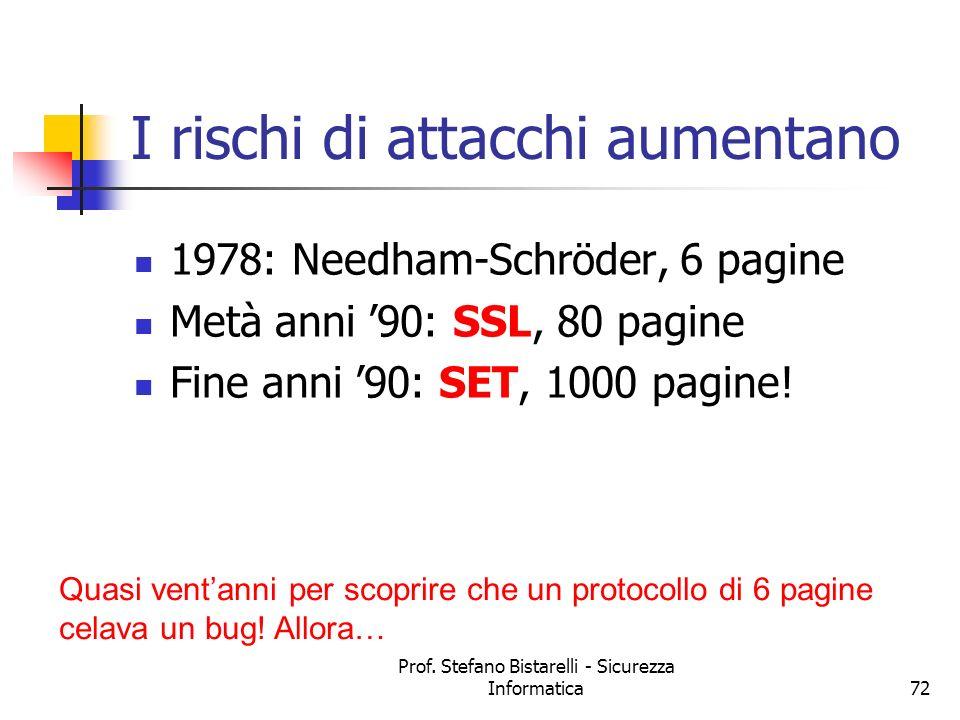 Prof. Stefano Bistarelli - Sicurezza Informatica72 I rischi di attacchi aumentano 1978: Needham-Schröder, 6 pagine Metà anni 90: SSL, 80 pagine Fine a