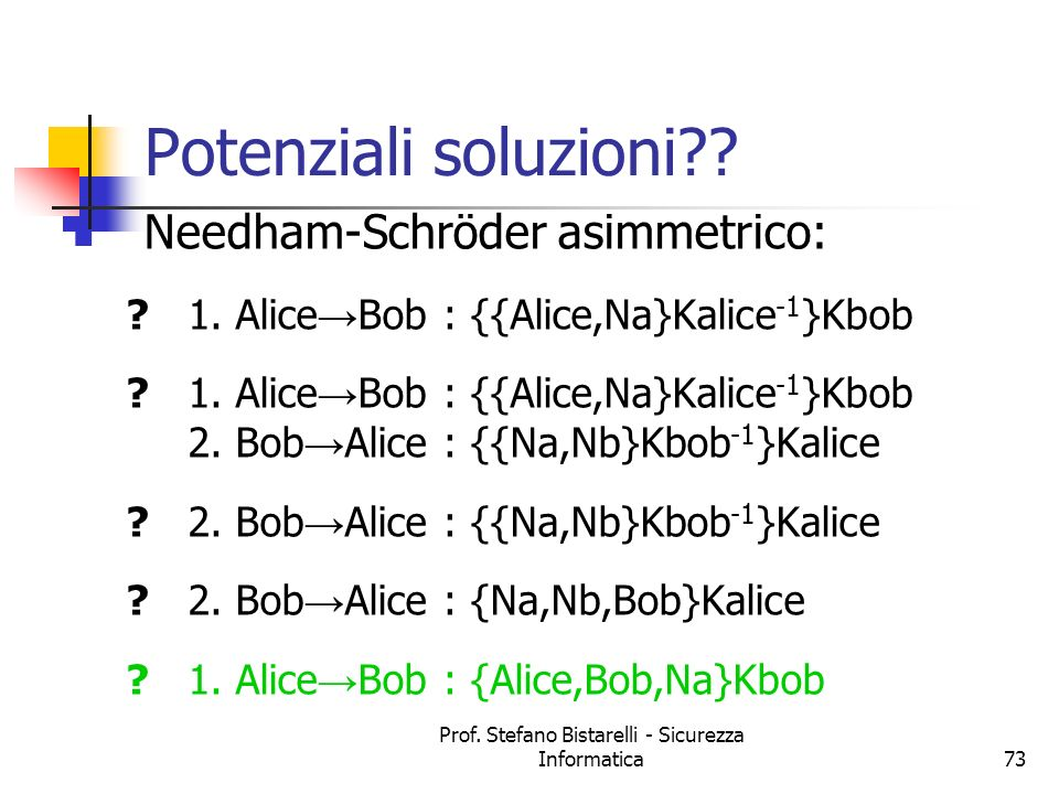 Prof. Stefano Bistarelli - Sicurezza Informatica73 Potenziali soluzioni?? Needham-Schröder asimmetrico: ?1. Alice Bob : {{Alice,Na}Kalice -1 }Kbob ?1.
