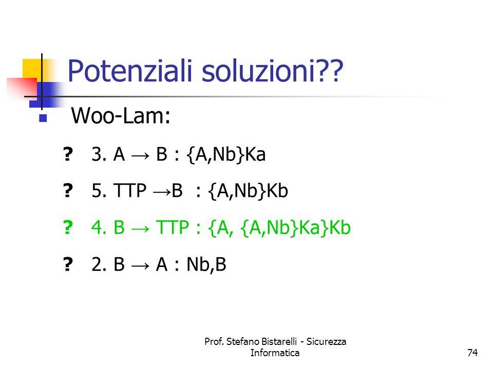 Prof. Stefano Bistarelli - Sicurezza Informatica74 Woo-Lam: ?3. A B : {A,Nb}Ka ?5. TTP B : {A,Nb}Kb ?4. B TTP : {A, {A,Nb}Ka}Kb ?2. B A : Nb,B Potenzi
