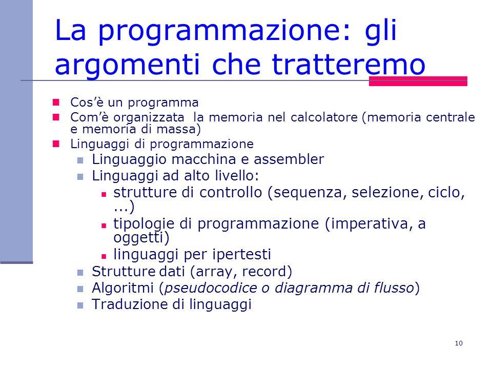 10 La programmazione: gli argomenti che tratteremo Cosè un programma Comè organizzata la memoria nel calcolatore (memoria centrale e memoria di massa)