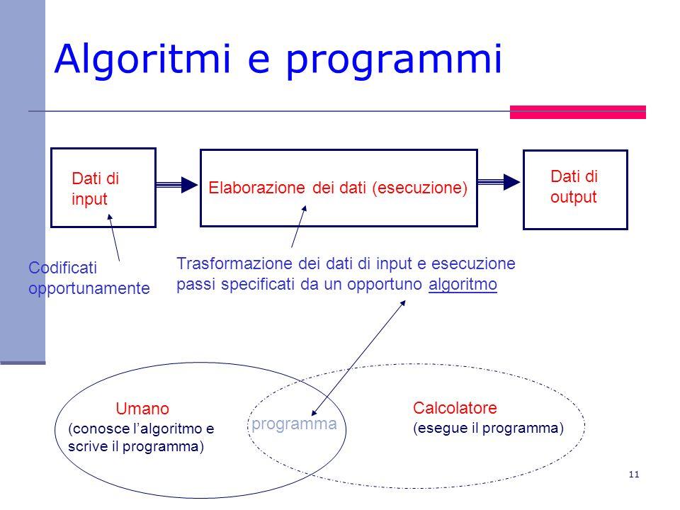 11 Algoritmi e programmi Dati di input Codificati opportunamente Elaborazione dei dati (esecuzione) Trasformazione dei dati di input e esecuzione pass