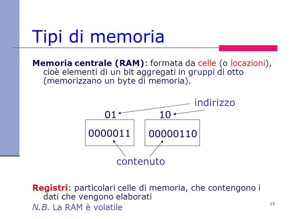 13 Tipi di memoria Memoria centrale (RAM): formata da celle (o locazioni), cioè elementi di un bit aggregati in gruppi di otto (memorizzano un byte di