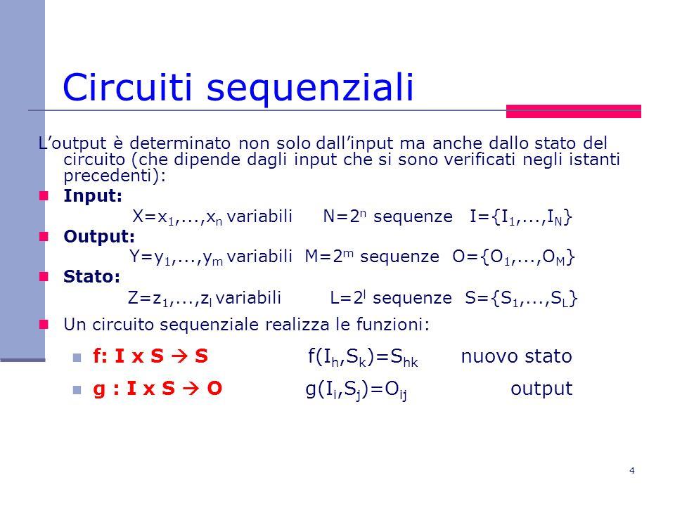 4 Circuiti sequenziali Loutput è determinato non solo dallinput ma anche dallo stato del circuito (che dipende dagli input che si sono verificati negl