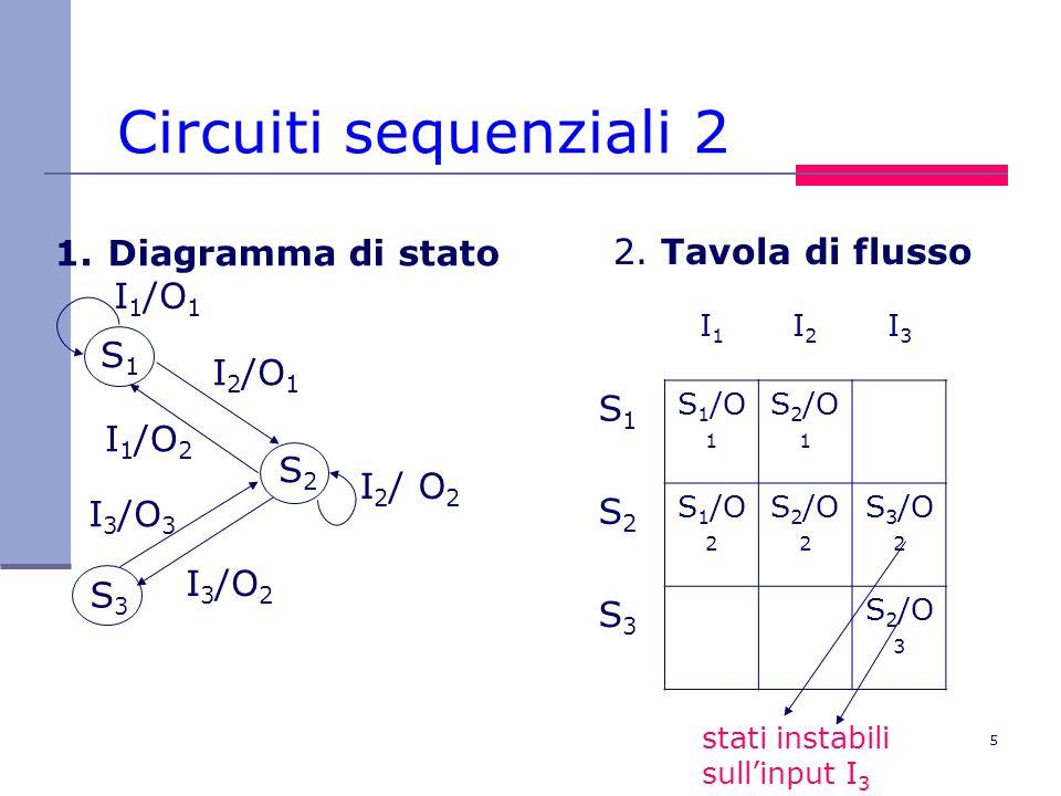 5 Circuiti sequenziali 2 1.Diagramma di stato 2. Tavola di flusso S1S1 S2S2 S3S3 I 1 /O 1 I 2 /O 1 I 1 /O 2 I 2 / O 2 I 3 /O 3 I1I1 I2I2 I3I3 S1S1 S 1