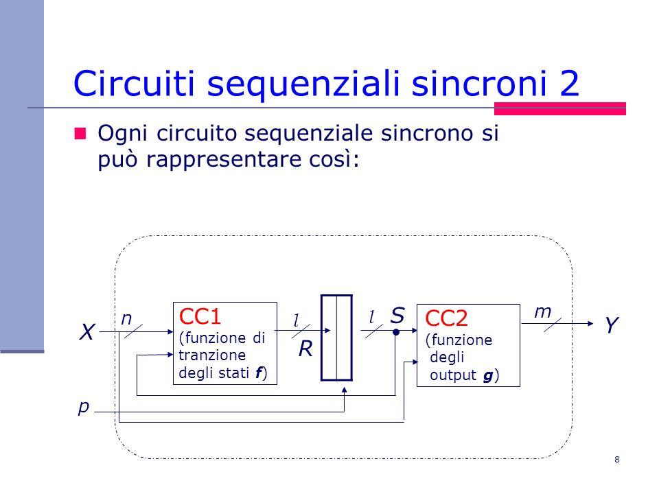 8 Circuiti sequenziali sincroni 2 Ogni circuito sequenziale sincrono si può rappresentare così: X Y n m l l p CC1 (funzione di tranzione degli stati f