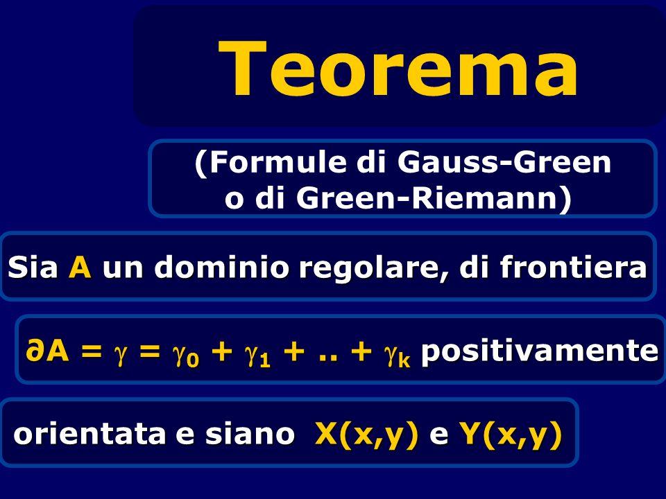 Teorema (Formule di Gauss-Green o di Green-Riemann) Sia A un dominio regolare, di frontiera A = = 0 + 1 +.. + k positivamente orientata e siano X(x,y)