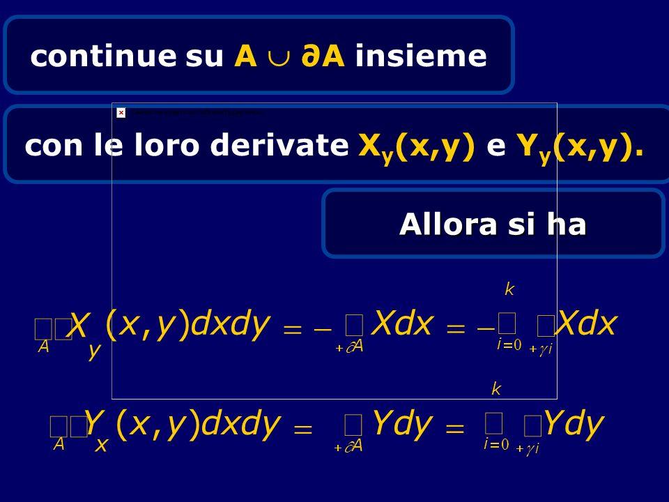 continue su A A insieme con le loro derivate X y (x,y) e Y y (x,y). Allora si ha X (x,y)dxdy Xdx Xdx i i 0 k A A y Y(x,y)dxdy Ydy Ydy i i 0 k A A x