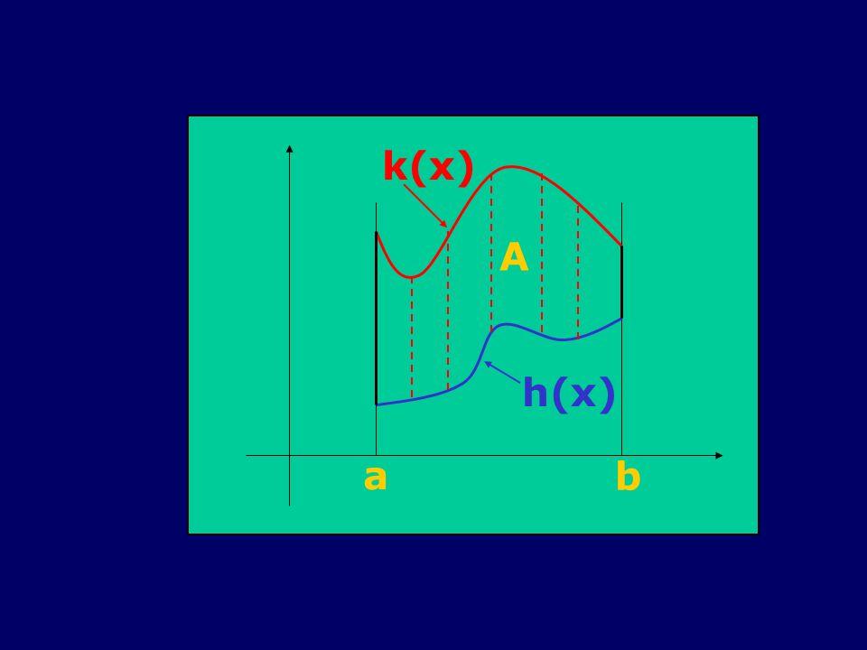A h(x) k(x) a b