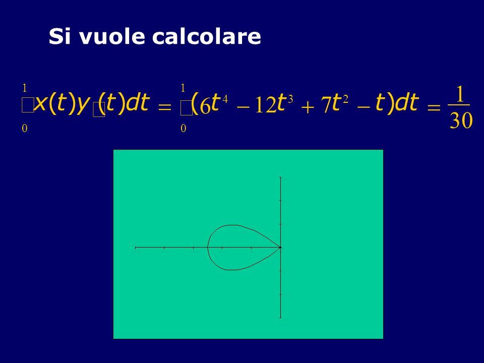 Si vuole calcolare x(t) y(t)dt ( 6 t 4 12 t 3 7 t 2 t)dt 1 30 0 1 0 1