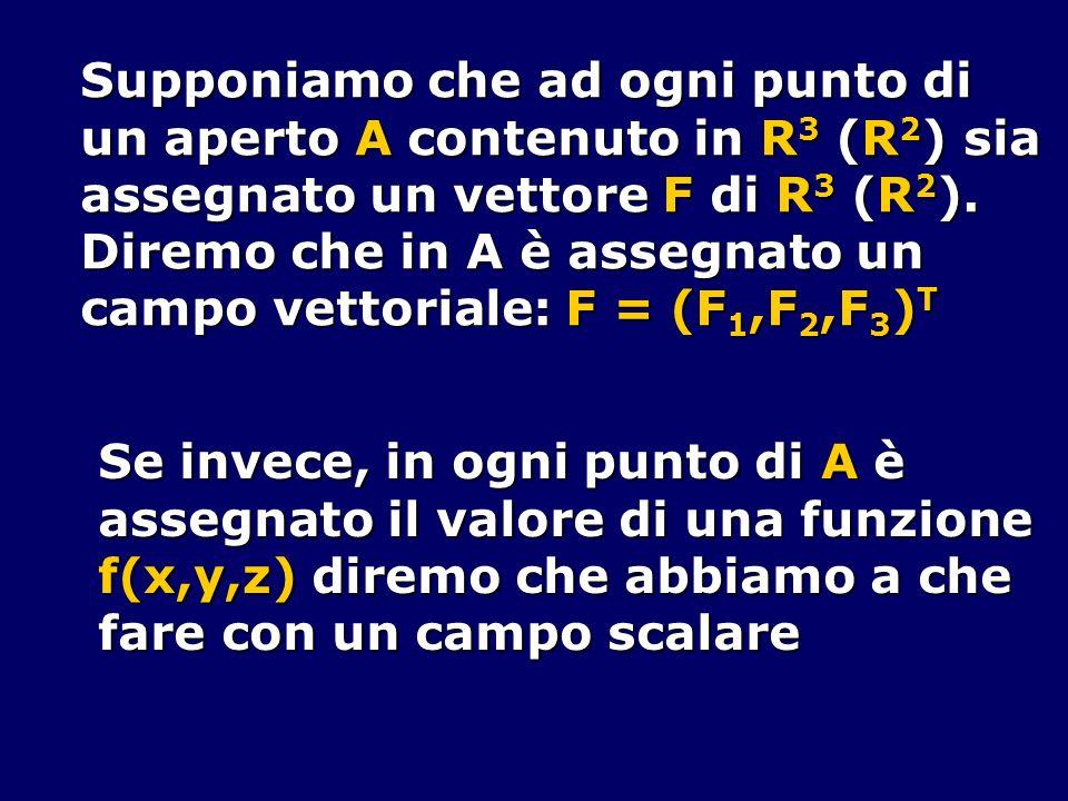Supponiamo che ad ogni punto di un aperto A contenuto in R 3 (R 2 ) sia assegnato un vettore F di R 3 (R 2 ). Diremo che in A è assegnato un campo vet