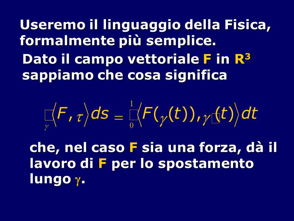 Useremo il linguaggio della Fisica, formalmente più semplice. Dato il campo vettoriale F in R 3 sappiamo che cosa significa F, ds F( (t)), (t) 0 1 dt
