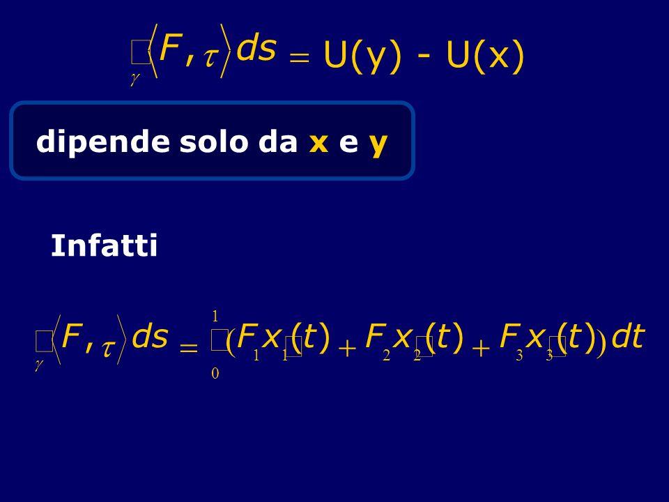 F, ds U(y) - U(x) Infatti F, ds F 1 x 1 (t) F 2 x 2 (t) F 3 x 3 (t) 0 1 dt dipende solo da x e y