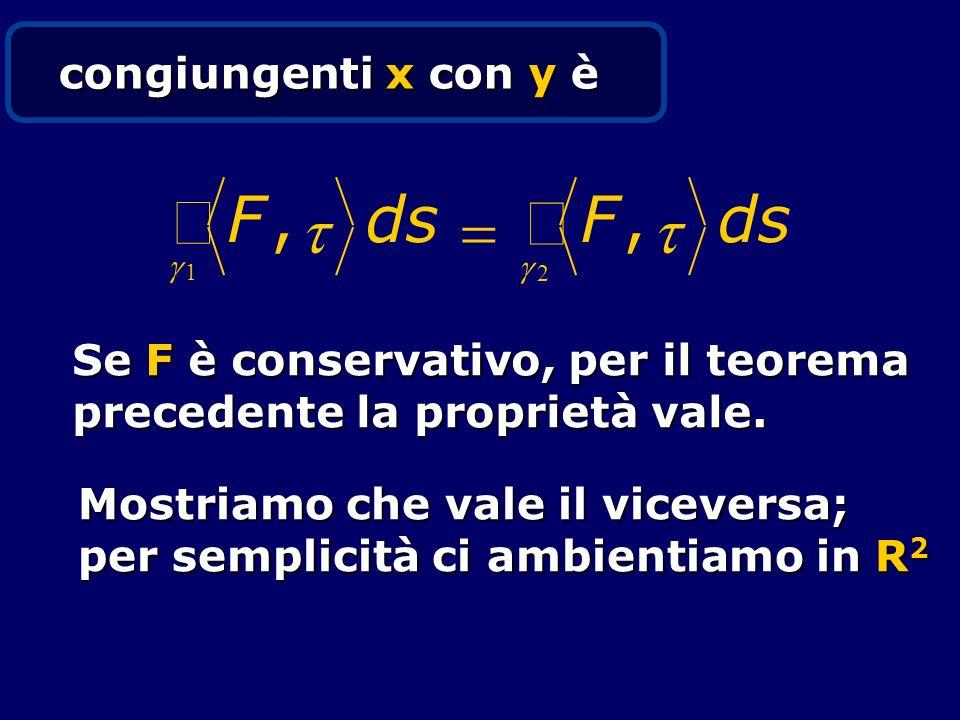 congiungenti x con y è F, ds F, ds 2 1 Se F è conservativo, per il teorema precedente la proprietà vale. Mostriamo che vale il viceversa; per semplici