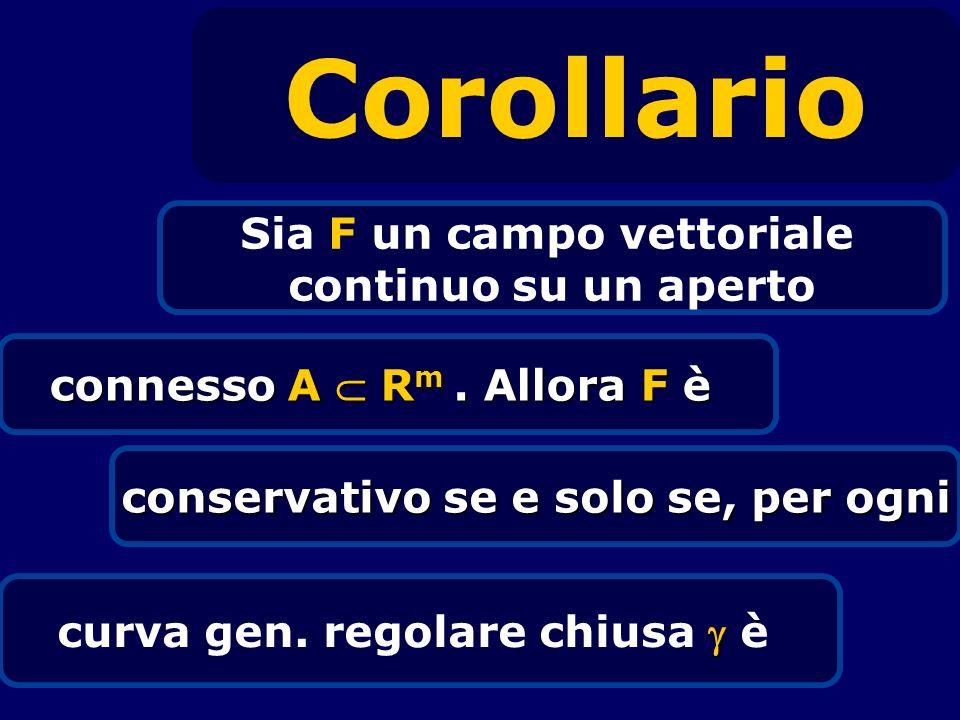 Corollario Sia F un campo vettoriale continuo su un aperto connesso A R m. Allora F è conservativo se e solo se, per ogni curva gen. regolare chiusa è