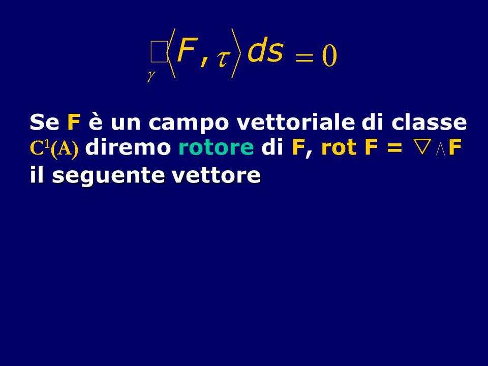 F, ds Se F è un campo vettoriale di classe F C 1 (A) diremo rotore di F, rot F = F il seguente vettore