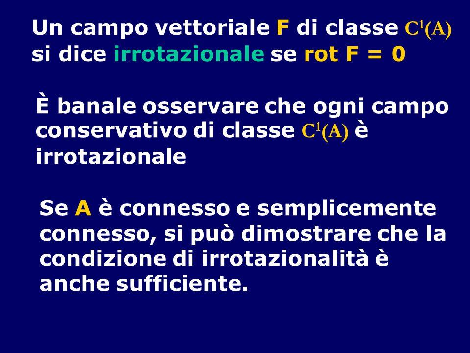 Un campo vettoriale F di classe C 1 (A) si dice irrotazionale se rot F = 0 È banale osservare che ogni campo conservativo di classe C 1 (A) è irrotazi