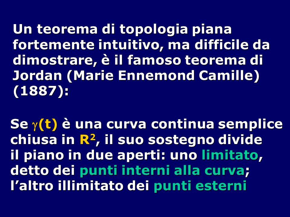 Un teorema di topologia piana fortemente intuitivo, ma difficile da dimostrare, è il famoso teorema di Jordan (Marie Ennemond Camille) (1887): Se (t)