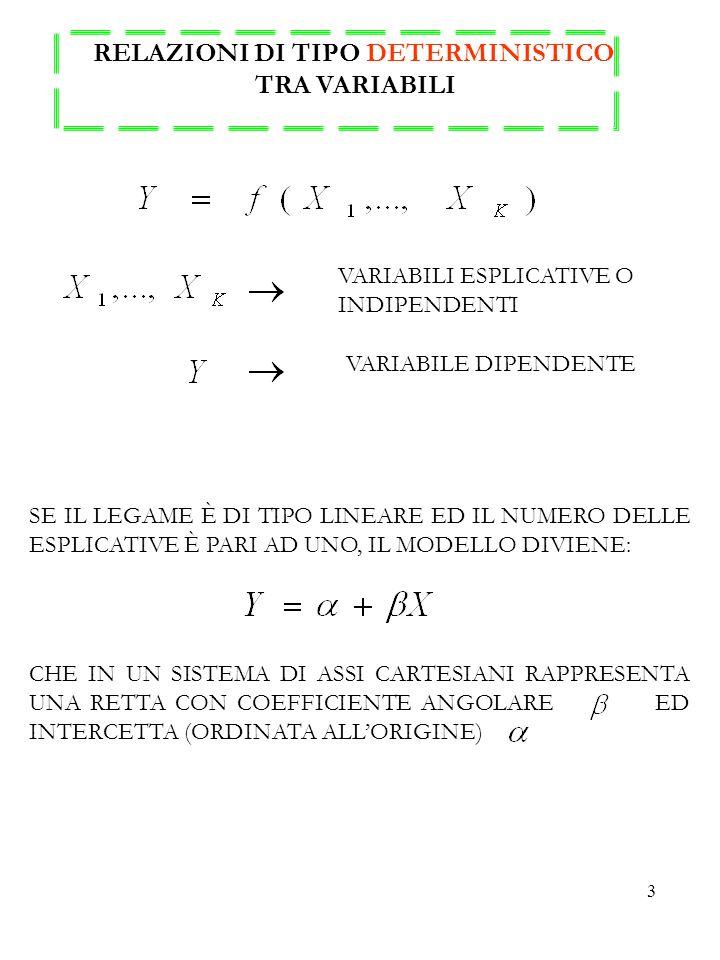 44 SE R² =0 SIGNIFICA CHE IL CONTRIBUTO ESPLICATIVO ALLA DEVIANZA COMPLESSIVA APPORTATO DAL MODELLO È IDENTICAMENTE NULLO; LA DEVIANZA COMPLESSIVA È SOLO SPIEGATA DALLA COMPONENTE CASUALE (RESIDUO).