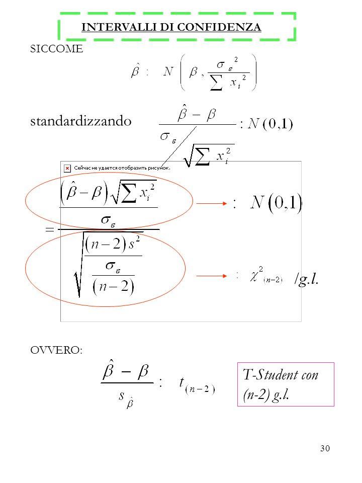 30 INTERVALLI DI CONFIDENZA SICCOME OVVERO: /g.l. T-Student con (n-2) g.l. standardizzando