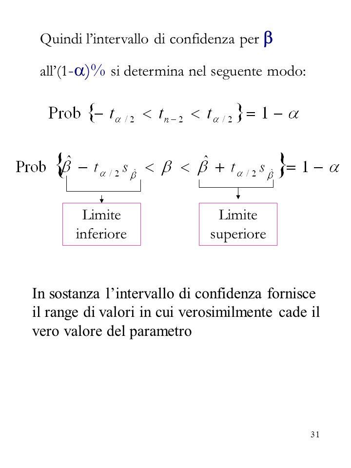 31 Quindi lintervallo di confidenza per all(1 - )% si determina nel seguente modo: Limite inferiore Limite superiore In sostanza lintervallo di confid
