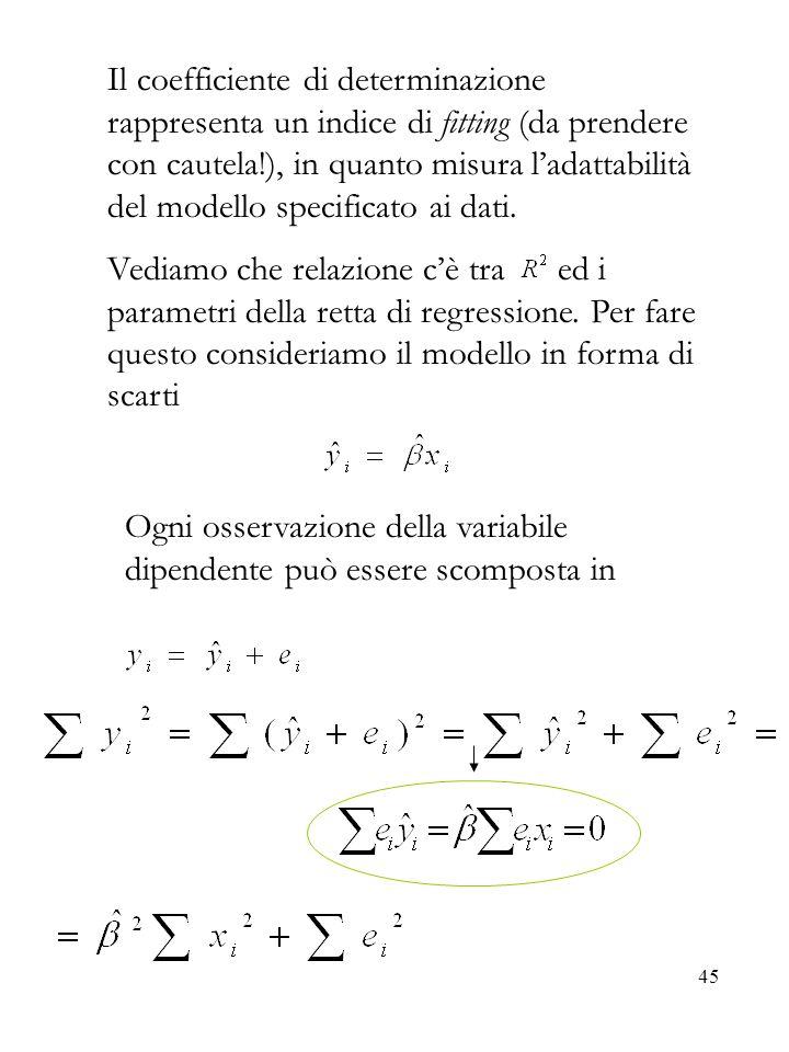45 Il coefficiente di determinazione rappresenta un indice di fitting (da prendere con cautela!), in quanto misura ladattabilità del modello specifica