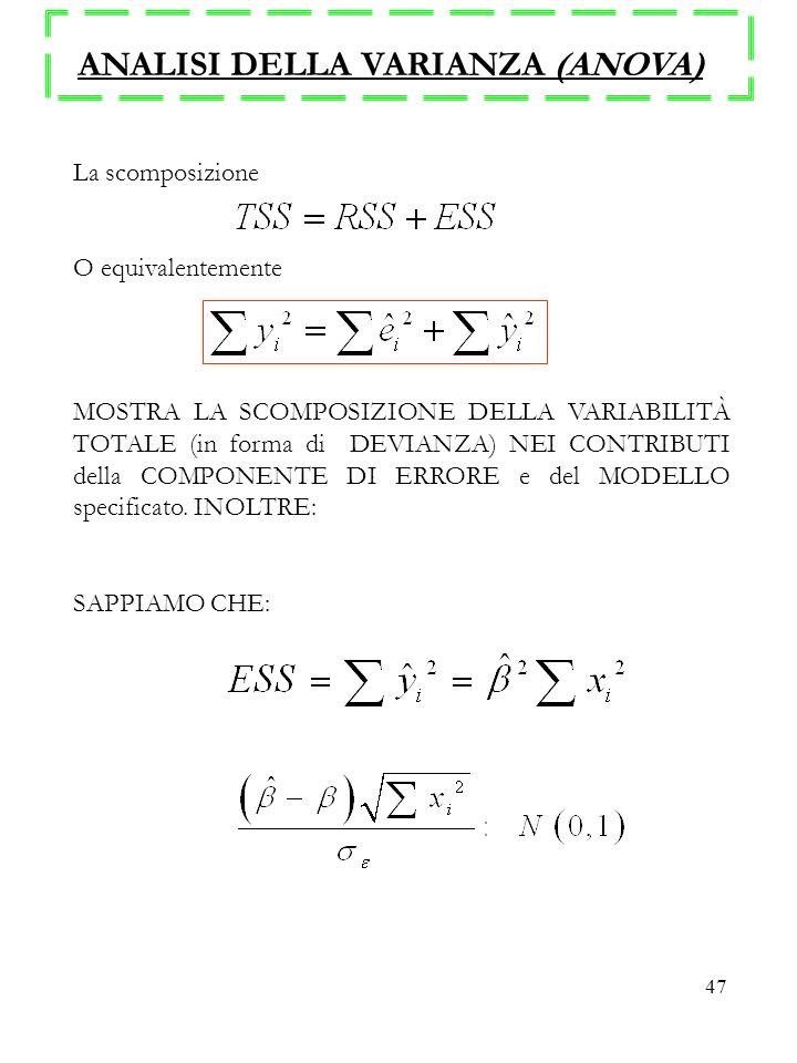 47 ANALISI DELLA VARIANZA (ANOVA) La scomposizione O equivalentemente MOSTRA LA SCOMPOSIZIONE DELLA VARIABILITÀ TOTALE (in forma di DEVIANZA) NEI CONT