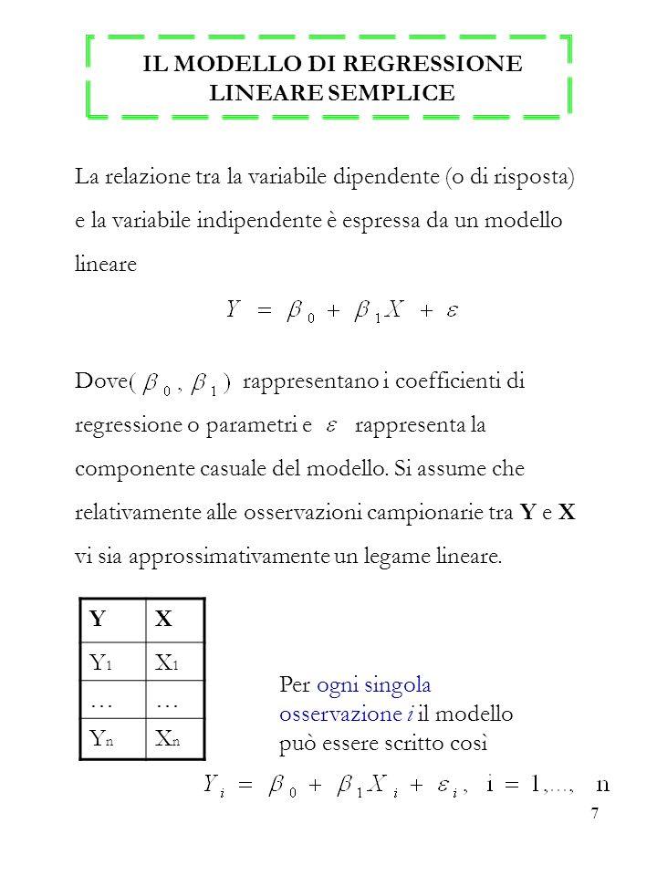 7 IL MODELLO DI REGRESSIONE LINEARE SEMPLICE La relazione tra la variabile dipendente (o di risposta) e la variabile indipendente è espressa da un mod