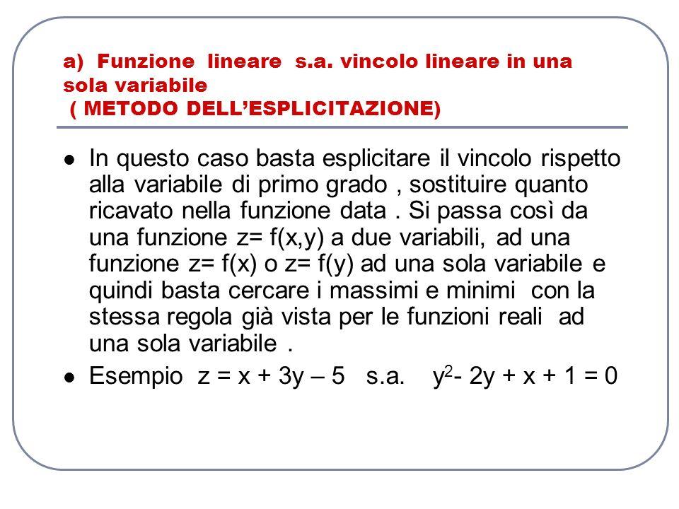 RICERCA ESTREMI VINCOLATI DELLA FUNZIONE z = f ( x ; y ) Esistono tre metodi per la ricerca dei punti di massimo e minimo vincolati : a) ESPLICITAZIONE DEL VINCOLO b) MOLTIPLICATORE DI LAGRANGE c) LINEE DI LIVELLO