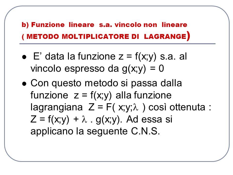 a) Funzione lineare s.a.