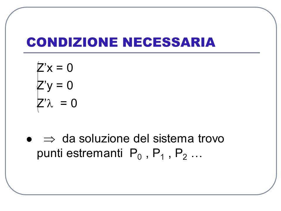 b) Funzione lineare s.a.