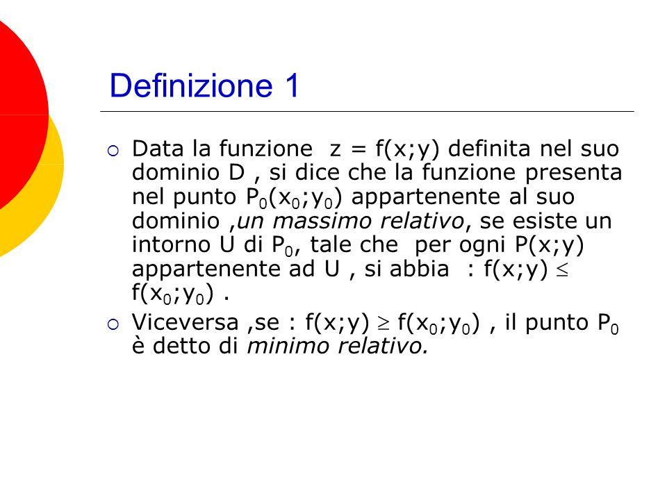 Definizione 1 Data la funzione z = f(x;y) definita nel suo dominio D, si dice che la funzione presenta nel punto P 0 (x 0 ;y 0 ) appartenente al suo dominio,un massimo relativo, se esiste un intorno U di P 0, tale che per ogni P(x;y) appartenente ad U, si abbia : f(x;y) f(x 0 ;y 0 ).