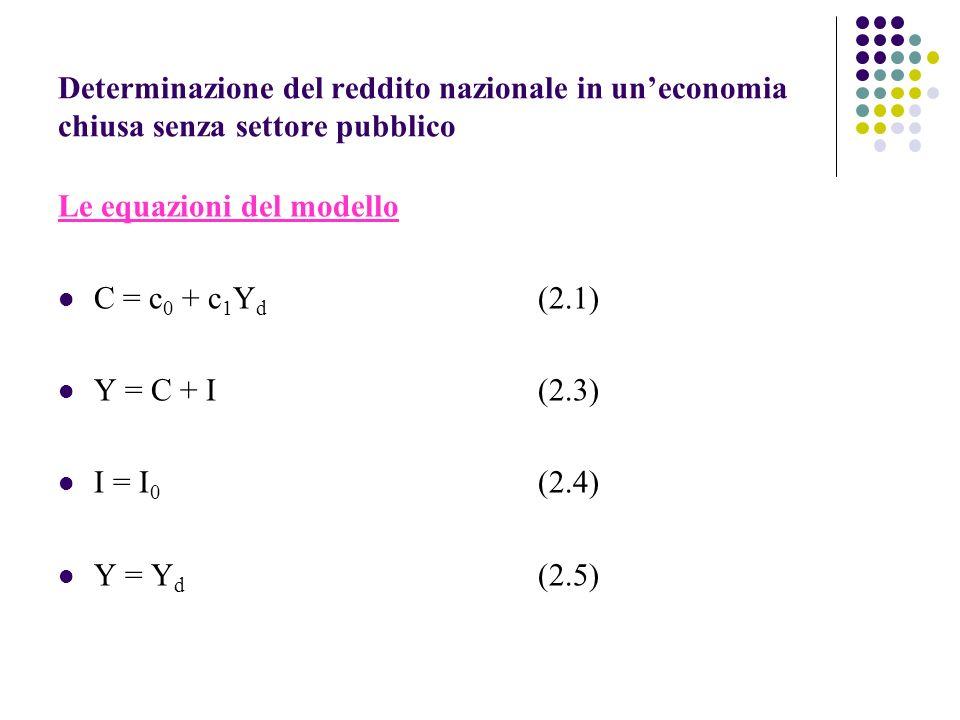 Determinazione del reddito nazionale in uneconomia chiusa senza settore pubblico Le equazioni del modello C = c 0 + c 1 Y d (2.1) Y = C + I (2.3) I =