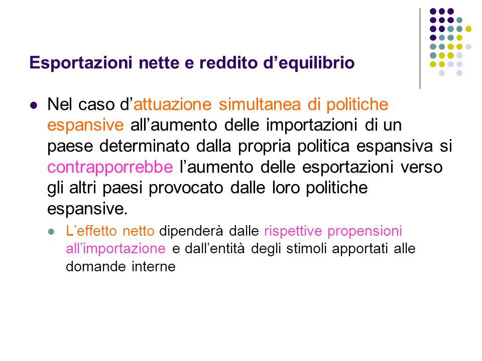 Esportazioni nette e reddito dequilibrio Nel caso dattuazione simultanea di politiche espansive allaumento delle importazioni di un paese determinato