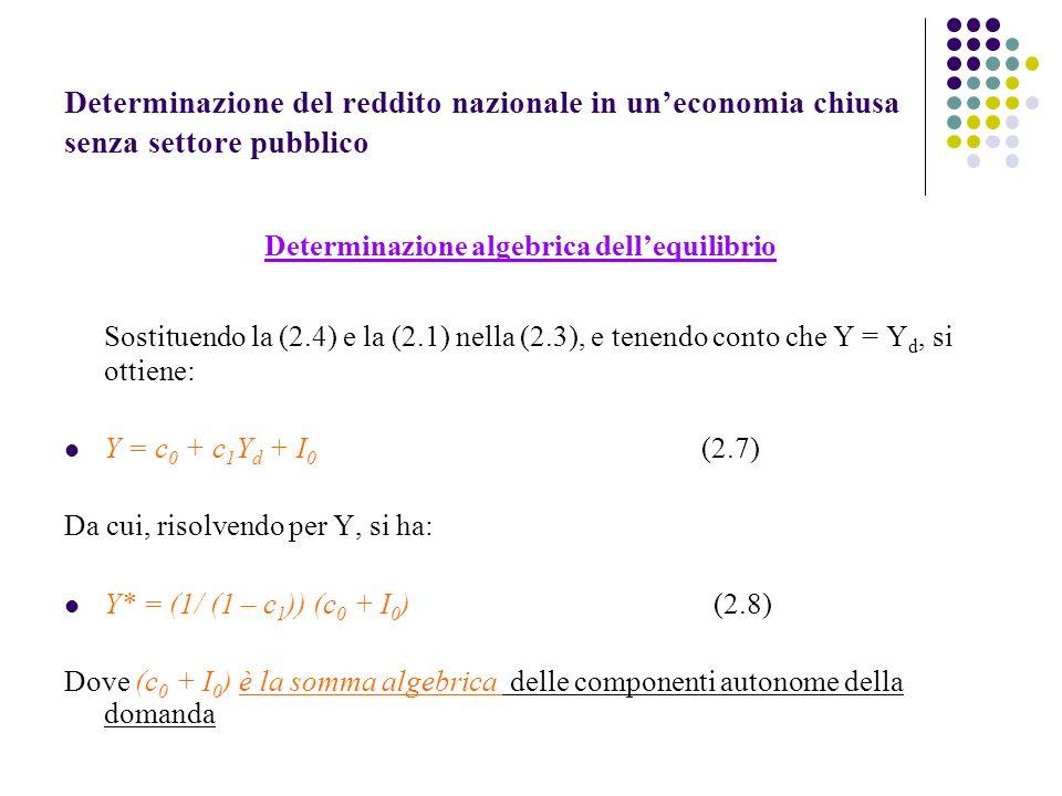 Determinazione del reddito nazionale in uneconomia chiusa senza settore pubblico Sostituendo la (2.4) e la (2.1) nella (2.3), e tenendo conto che Y =
