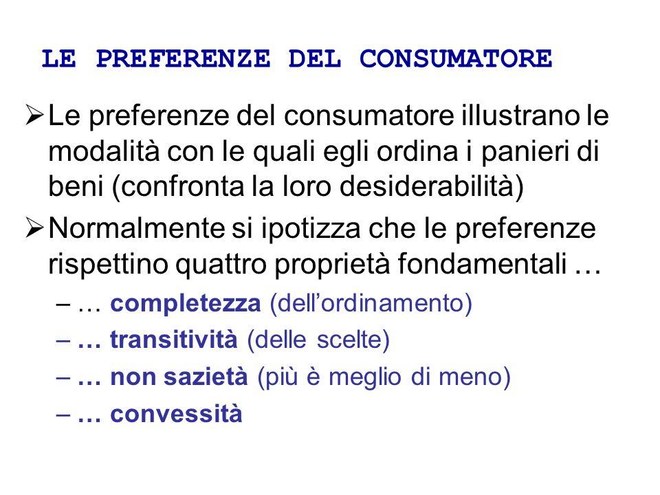 LE PREFERENZE DEL CONSUMATORE Le preferenze del consumatore illustrano le modalità con le quali egli ordina i panieri di beni (confronta la loro desid
