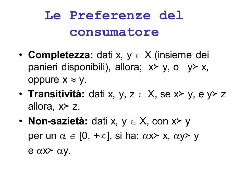 Le Preferenze del consumatore Completezza: dati x, y X (insieme dei panieri disponibili), allora; x y, o y x, oppure x y. Transitività: dati x, y, z X
